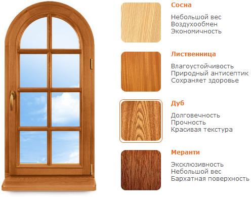 деревянные картинки: